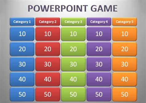 powerpoint jeopardy game template  score rakutfuinfo