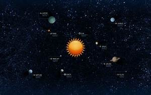 Map of our solar system labeled with mass and radius ...