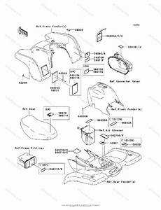 Kawasaki Atv 2007 Oem Parts Diagram For Labels