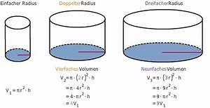 Rotationskörper Volumen Berechnen : zylinder ~ Themetempest.com Abrechnung