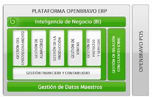software gestion documental open source incef With iso 9001 document control software open source