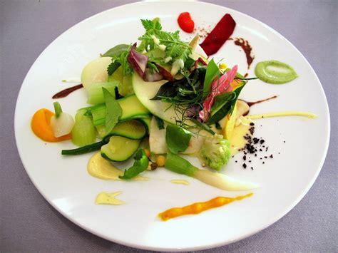 Restaurang södermalm stockholm tips