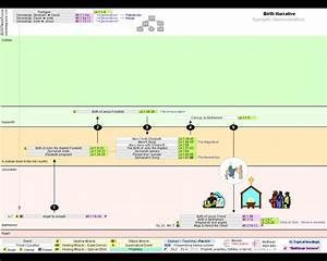 Bible Diagrams