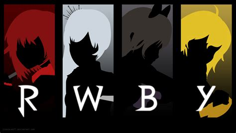 rwby phone team rwby iphone 5 background by areyoucrazee on deviantart rwby phone wallpaper wallpapersafari