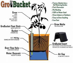 Grobucket  Ordinary Bucket Turned Portable Self