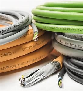 Kabel Und Leitungen : industrielle kabel und leitungen friedrich l tze gmbh ~ Eleganceandgraceweddings.com Haus und Dekorationen