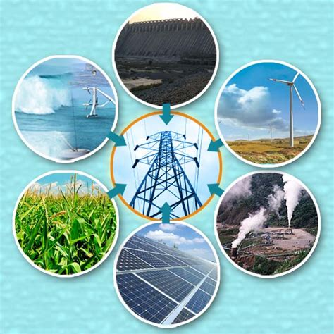 forms of clean energy current sources of renewable energy
