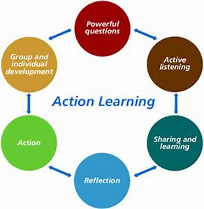 Executive Development blog What is Action Learning and how ...