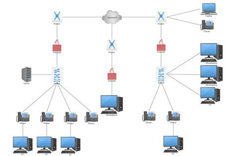 network diagram drawing  tool