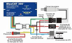 Bluecat U2122 300 Air  Fuel Ratio Controller