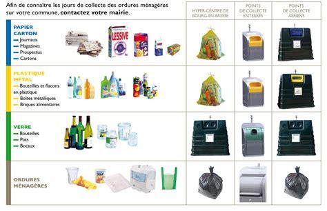 location de bureaux déchets recyclables trier et recycler espace