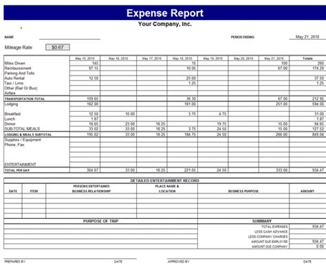 Business Trip Expense Report Template Travel Expense