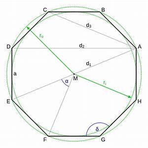 Hexagon Berechnen : 3d print technology business fehlertutorial innendurchmesser bei 3d drucken sind zu klein ~ Themetempest.com Abrechnung
