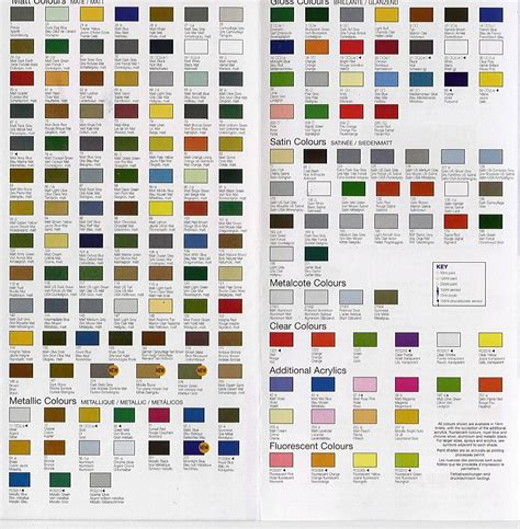humbrol acrylic paint colours related keywords humbrol