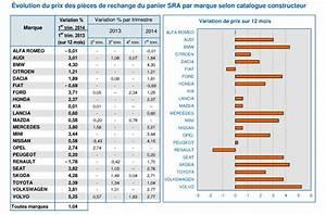 Cout Reparation Portiere Enfoncé : prix des pi ces de carrosserie vitez plus que jamais l 39 accrochage ~ Gottalentnigeria.com Avis de Voitures