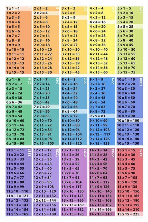 pin  raising learners math