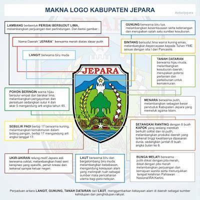 Logo Kabupaten Jepara