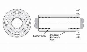 Iso Metric Round Flange Mount Double Linear Plain Bearing