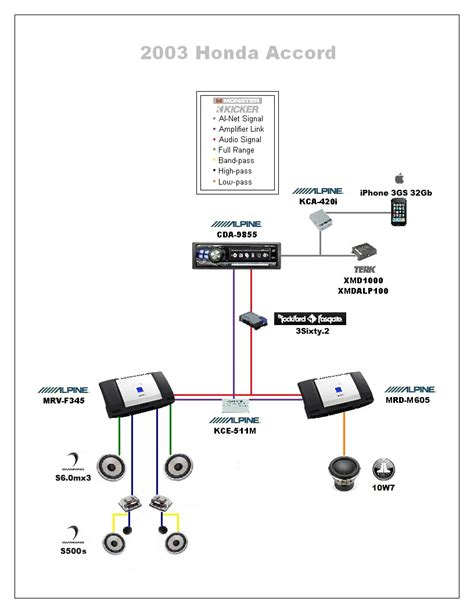pioneer deh p3100ub wiring harness diagram