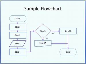 Free Process Flow Template Of Business Power Point