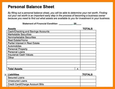 business sheet templates projected balance sheet