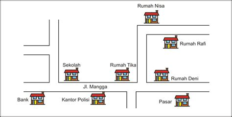 gambar rumah sakit indonesia  gaza rumah xy