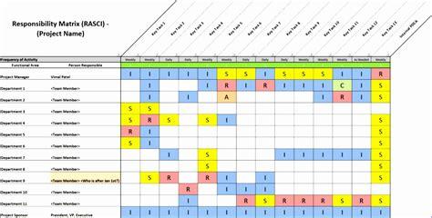 Raci Chart Template Xls by 6 Raci Chart Template Excel Exceltemplates Exceltemplates