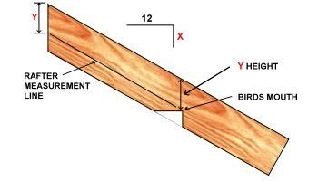 roof framing learn   frame  roof  calculate