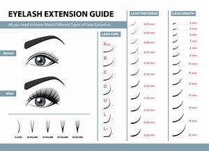 All You Need  U0026 Should Know About Eyelash Extensions