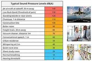 Understanding Noise Reduction Ratings Nrr Listen
