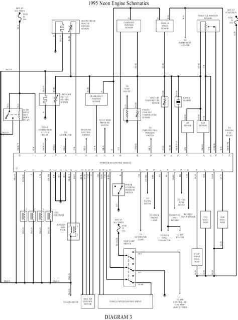 Dodge Neon Headlight Wiring Diagram by Repair Guides