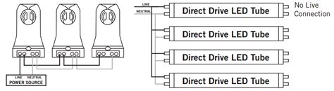 Direct Wire Led Tube Lights What You Need Know