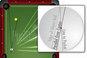 Billiards And Pool Aiming