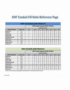 Electrical conduit fill percentage makeupgirl 2018 electrical pvc conduit fill table wiring diagrams repair emt conduit fill ratio reference template free download greentooth Images