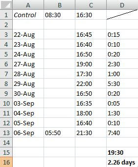 excel spreadsheet to calculate hours worked spreadsheets