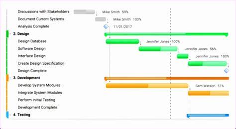 8 Excel Gantt Chart Template 2012