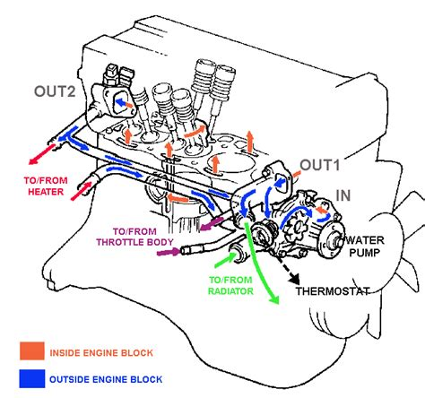 89 325i Ac System Diagram by Can These Be Blocked Of
