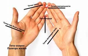 точки акупунктуры для простатита