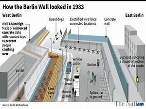 West Berlin Recalls  U2018island U2019 Of Freedom That Vanished With Wall