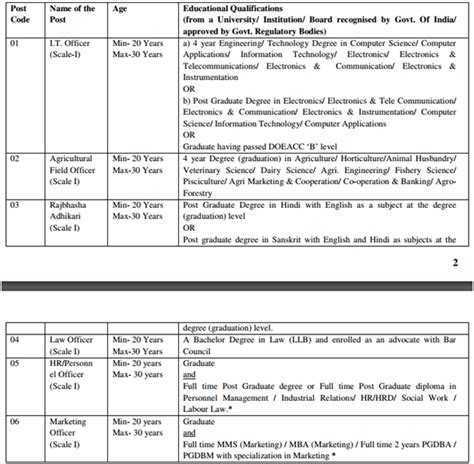 Ibps So 2017 Application Form, Eligibility, Result, Exam Dates. Listing Education On Resume Examples. Sales Example Resume. Sample Resume Of Project Manager. Is Cv The Same As Resume. Education Resume Template Free. Need Help With My Resume. Sftp Resume. Housekeeping Hospital Resume