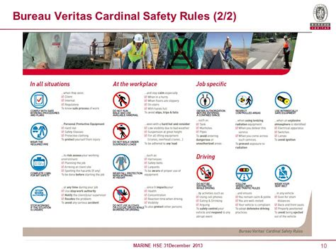 bureau veritas rouen health and safety at works of marine surveyors ppt