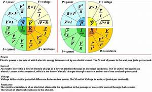 Electrical Power Formula. Basic Electric Quantities formulas