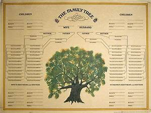 family tree template blank family tree With genealogy templates for family trees