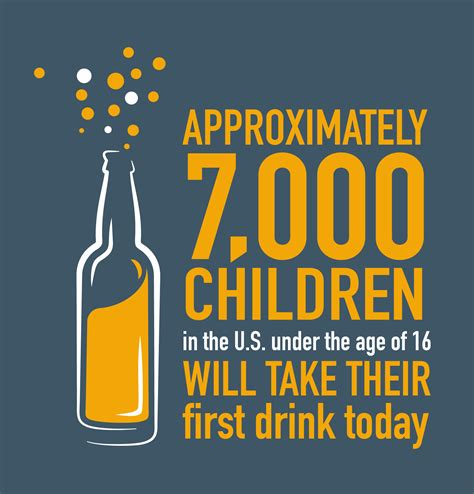 alcohol abuse statistics