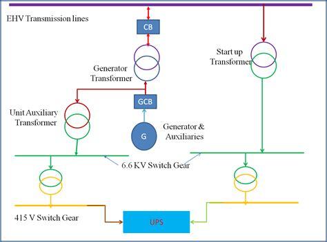solar power plant line diagram wiring diagram