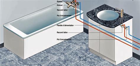 bain de siege eau froide plomberie alimenter par en per une baignoire