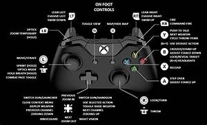 Steam Community    Guide    Xbox Controller Guide