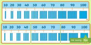 Base Ten  Number Line  Dienes  Blocks  Tens  10s  Counting
