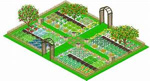 application gratuite de dessin du plan de votre jardin With superb comment amenager un petit jardin rectangulaire 5 conseils pour amenager un jardin tout en longueur