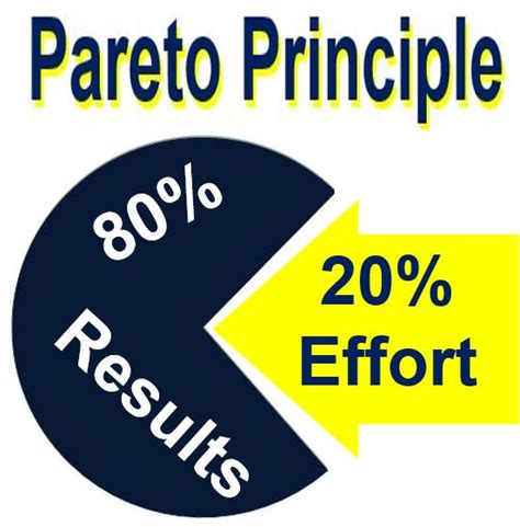 What is the Pareto Principle? Definition and meaning ...